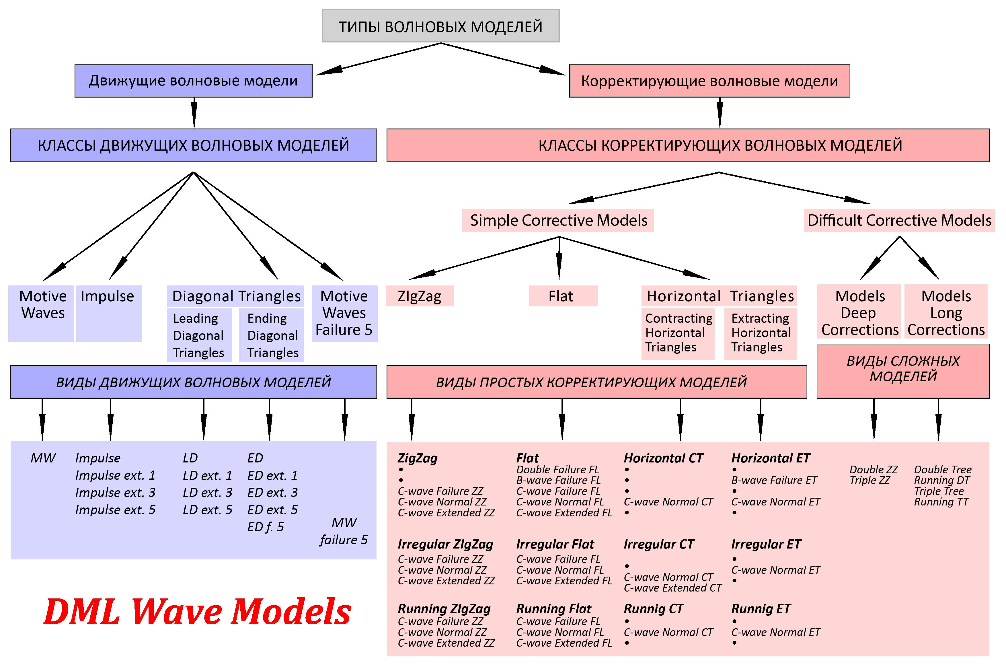 03_02_01 Classification 02