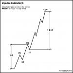 04 ImpulseExtended5Up-1