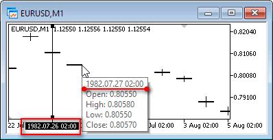 5.52_04 EUR USD M1
